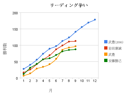 rbn20070903a.png