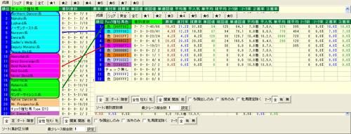 レース検索画面 チェック種牡馬とチェック種牡馬色