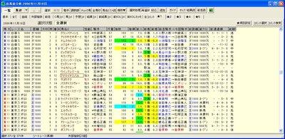 出馬表分析 項目★1